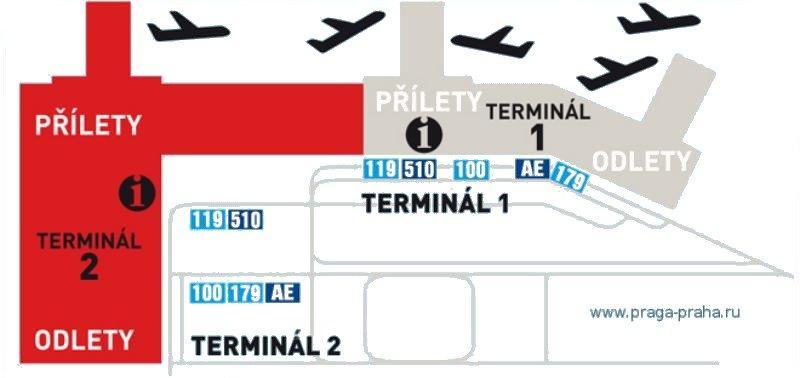 Схема остановок в аэропорту