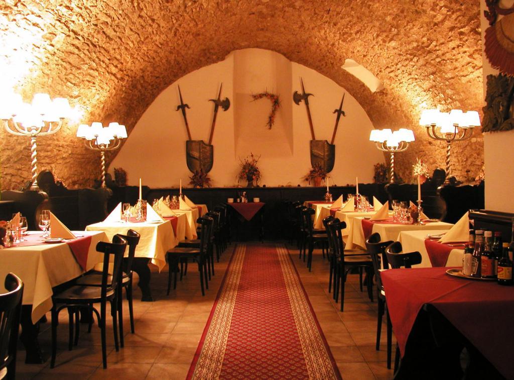 Какой отель выбрать по районам Праги