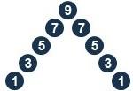 Карлов мост - числа