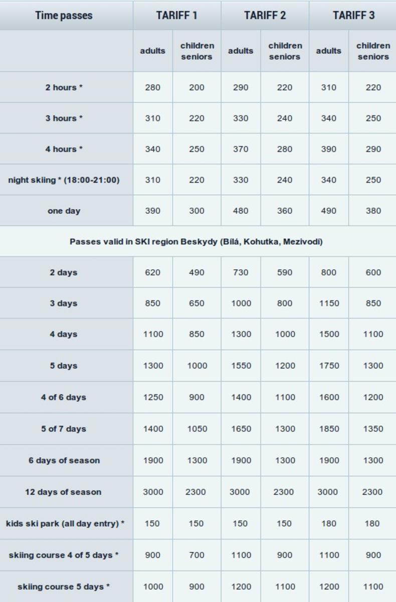 Стоимость подъёмника