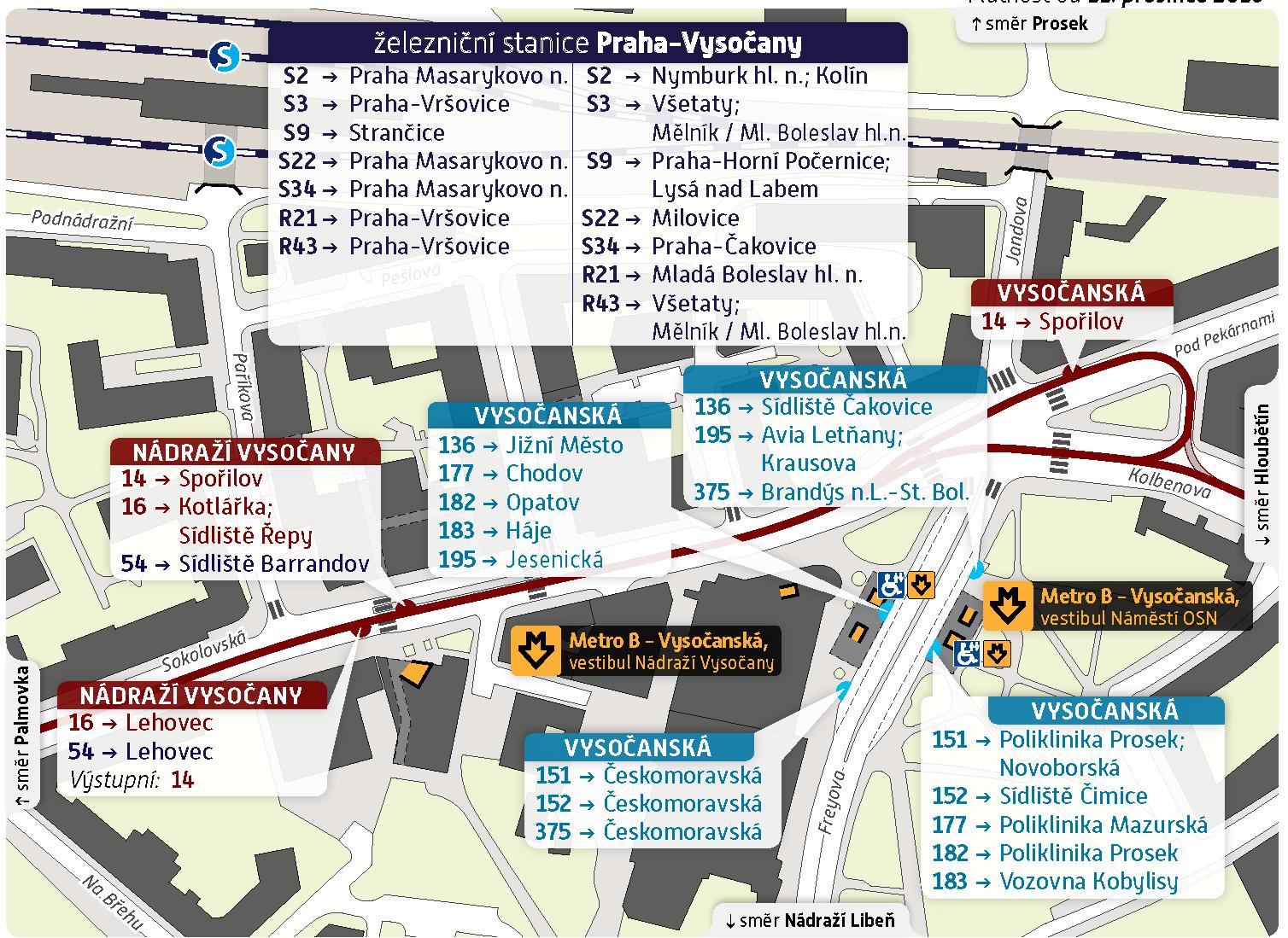 Станция метро Vysočanská